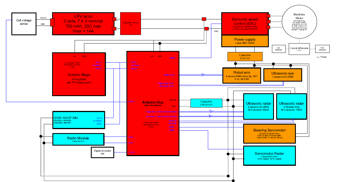 SYS Arch.PNG